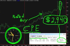CPE1-300x196 Monday October 5, 2015, Today Stock Market