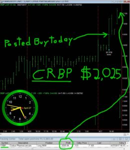 CRBP-1-261x300 Friday April 28, 2017, Today Stock Market