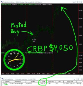 CRBP-291x300 Monday March 20, 2017, Today Stock Market