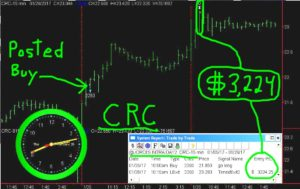 CRC-300x189 Thursday January 26, 2017, Today Stock Market