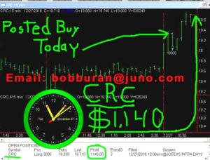 CRC-copy-300x228 Tuesday December 27, 2016, Today Stock Market