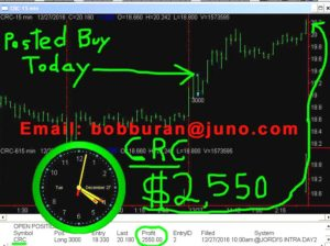 CRC2-copy-300x224 Tuesday December 27, 2016, Today Stock Market