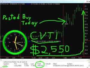 CVTI-1-300x227 Tuesday January 26, 2016, Today Stock Market