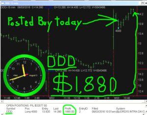 DDD-3-300x235 Wednesday August 3, 2016, Today Stock Market