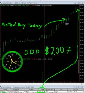 DDD-6-274x300 Monday May 8, 2017, Today Stock Market
