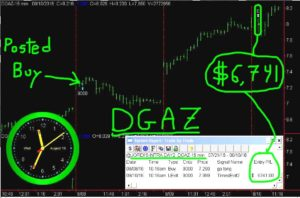 DGAZ-11-300x198 Wednesday August 10, 2016, Today Stock Market