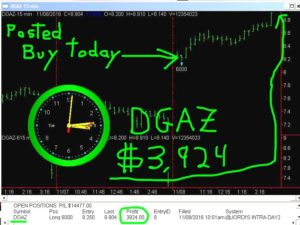 DGAZ-14-300x225 Tuesday November 8 2016, Today Stock Market