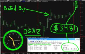 DGAZ-15-300x190 Friday December 16, 2016, Today Stock Market