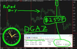 DGAZ-16-300x191 Thursday January 19, 2017, Today Stock Market