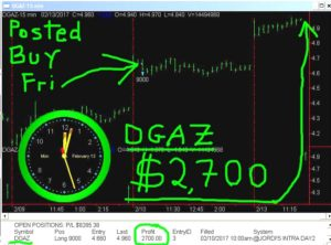 DGAZ-18-300x222 Monday February 13, 2017, Today Stock Market