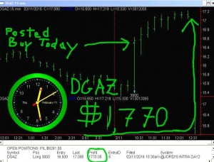DGAZ-2-300x228 Thursday February 11, 2016, Today Stock Market