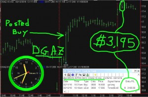 DGAZ-3-300x198 Friday February 12, 2016, Today Stock Market