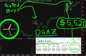 DGAZ-4-300x197 Friday February 19, 2016, Today Stock Market