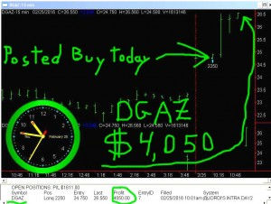 DGAZ-5-300x226 Thursday February 25, 2016, Today Stock Market
