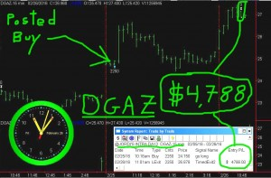 DGAZ-6-300x197 Friday February 26, 2016, Today Stock Market