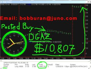 DGAZ-copy-300x226 Tuesday January 3, 2017, Today Stock Market