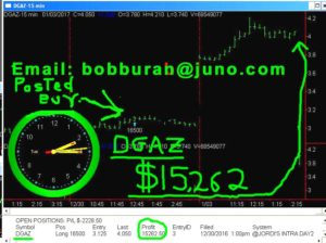DGAZ2-copy-300x224 Tuesday January 3, 2017, Today Stock Market