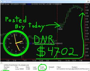 DNR-1-300x236 Tuesday July 12, 2016, Today Stock Market