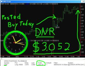 DNR-2-300x233 Thursday August 4, 2016, Today Stock Market