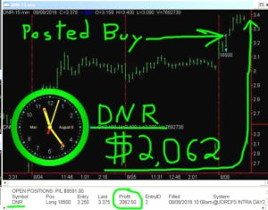 DNR-3-300x235 Monday August 8, 2016, Today Stock Market