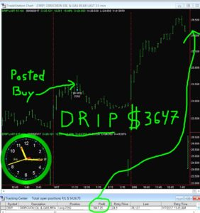DRIP-10-282x300 Friday September 8, 2017, Today Stock Market