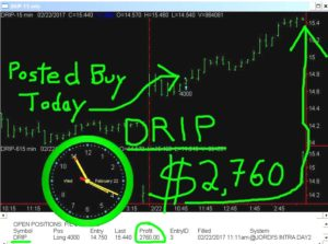 DRIP-2-300x223 Wednesday February 22, 2017, Today Stock Market