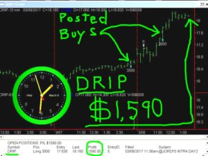 DRIP-3-300x226 Wednesday March 8, 2017, Today Stock Market