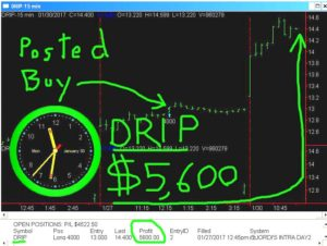 DRIP-300x226 Monday January 30, 2017, Today Stock Market