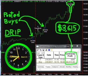 DRIP-4-300x257 Thursday March 9, 2017, Today Stock Market