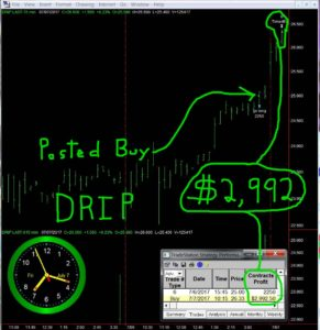 DRIP-9-291x300 Friday July 7, 2017, Today Stock Market