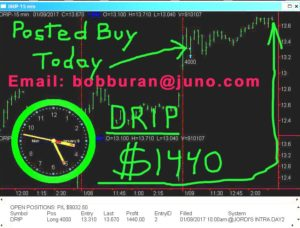 DRIP-copy-300x228 Monday January 9, 2017, Today Stock Market