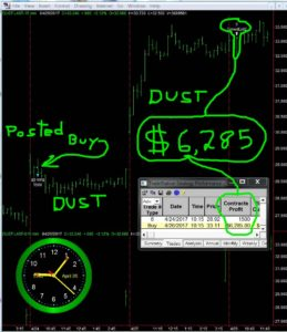 DUST-13-259x300 Wednesday April 26, 2017, Today Stock Market