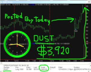 DUST-2-300x238 Wednesday December 14, 2016, Today Stock Market