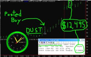 DUST-3-300x190 Thursday December 15, 2016, Today Stock Market