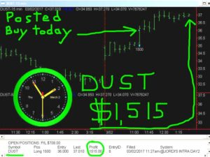DUST-7-300x225 Thursday March 2, 2017, Today Stock Market