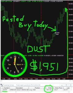DUST-9-237x300 Tuesday March 14, 2017, Today Stock Market