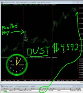 DUST2-1-269x300 Wednesday April 19, 2017, Today Stock Market