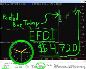 EFOI-300x241 Wednesday November 4, 2015, Today Stock Market