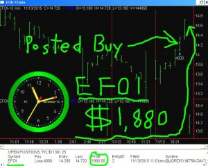 EFOI1-300x239 Friday November 13, 2015, Today Stock Market