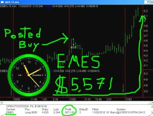 EMES-300x228 Tuesday November 3, 2015, Today Stock Market