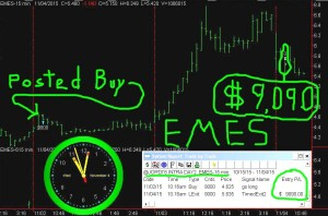 EMES1-300x198 Wednesday November 4, 2015, Today Stock Market