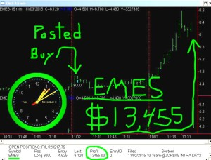 EMES2-300x228 Tuesday November 3, 2015, Today Stock Market