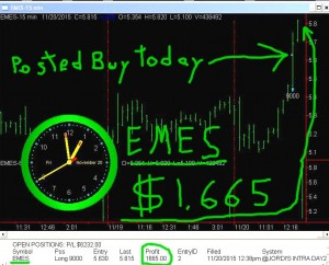 EMES3-300x242 Friday November 20, 2015, Today Stock Market