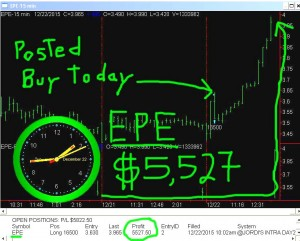 EPE-300x241 Tuesday December 22, 2015  , Today Stock Market