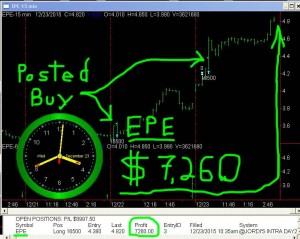 EPE2-300x239 Wednesday December 23, 2015, Today Stock Market