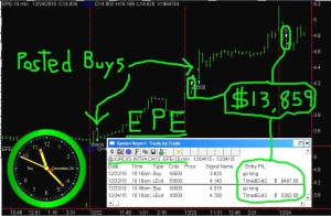EPE3-300x196 Thursday December 24, 2015, Today Stock Market
