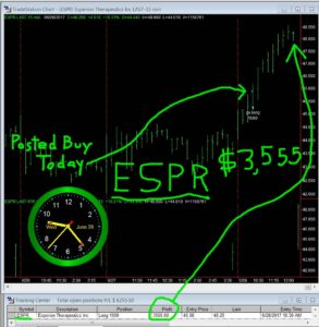 ESPR-11-293x300 Wednesday June 28, 2017, Today Stock Market