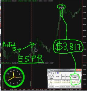 ESPR-14-287x300 Friday August 25, 2017, Today Stock Market