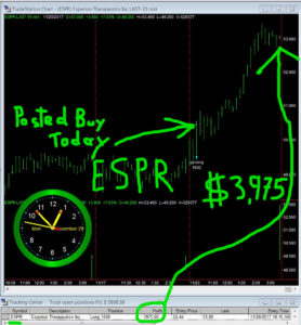 ESPR-15-278x300 Monday November 20, 2017, Today Stock Market