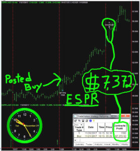 ESPR-16-278x300 Tuesday November 21, 2017, Today Stock Market